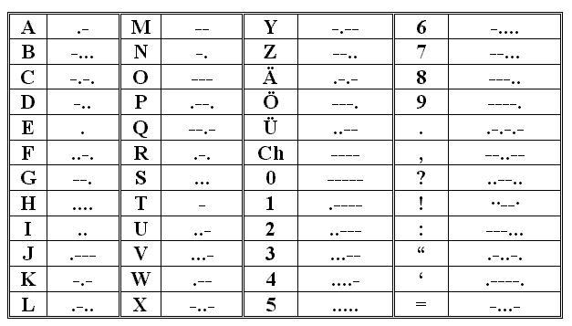 xmorse-codes