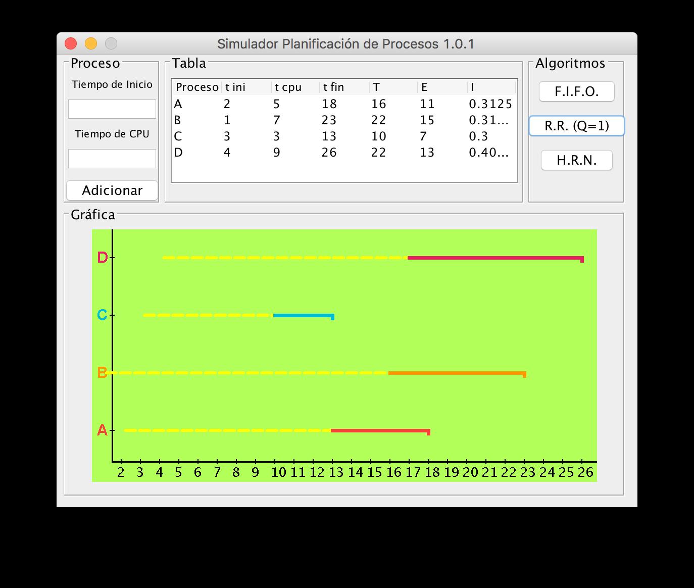 Screnshot Simulador Planificación de procesos