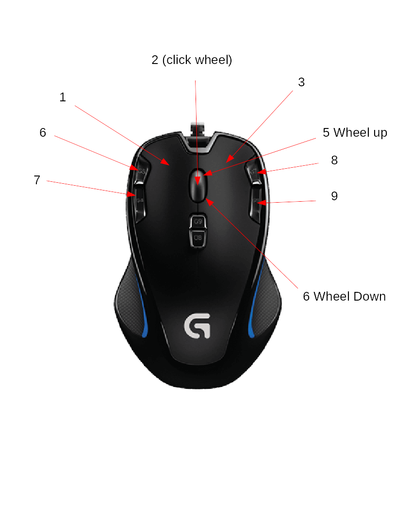 logitech-gaming-mice-g300s