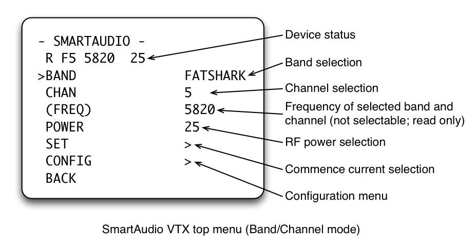 SmartAudio CMS Top menu (Band/Chan mode)