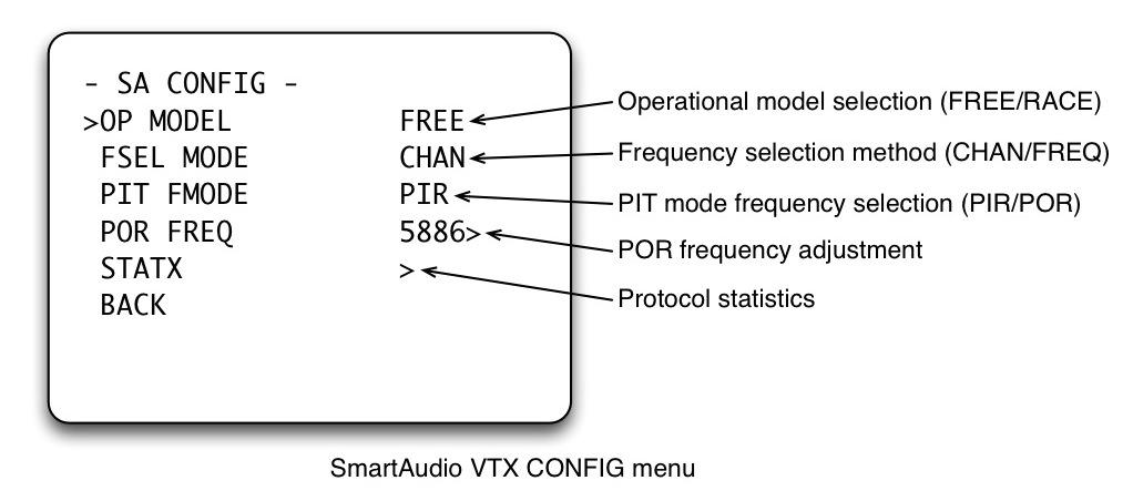SmartAudio CMS CONFIG submenu