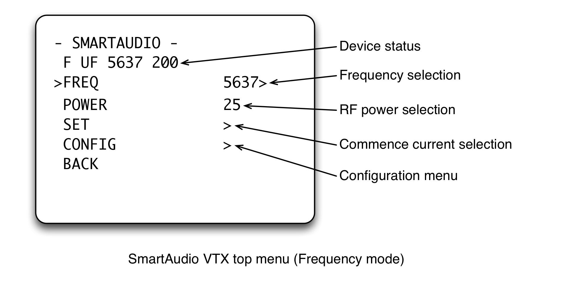 SmartAudio CMS Top menu (Frequency mode)