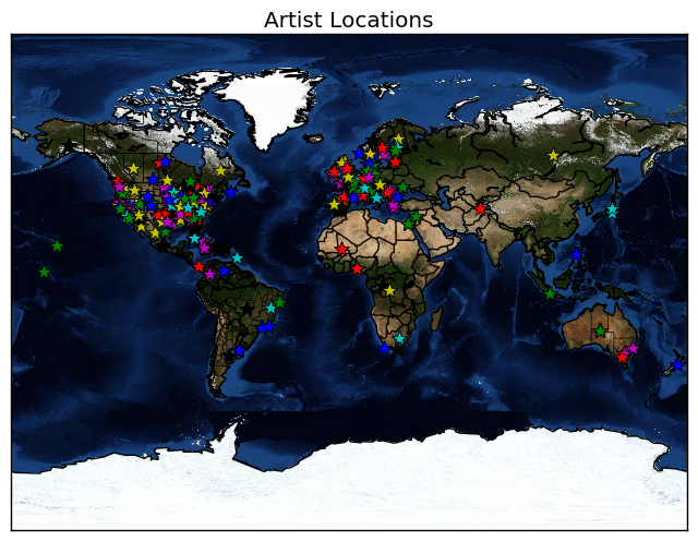 artist location