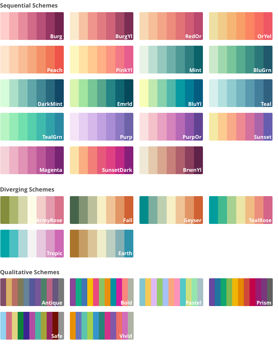 cartocolor-names
