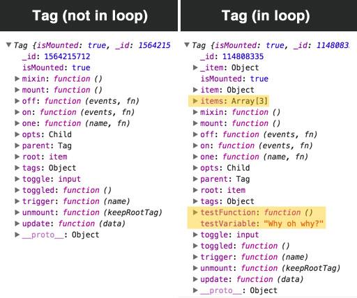 riot-tag-loop-question