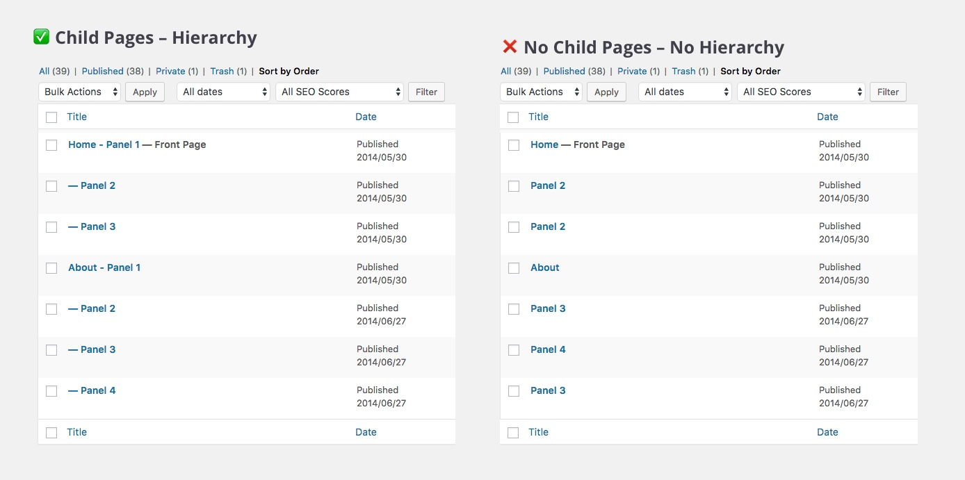 child-pages-hierarchy