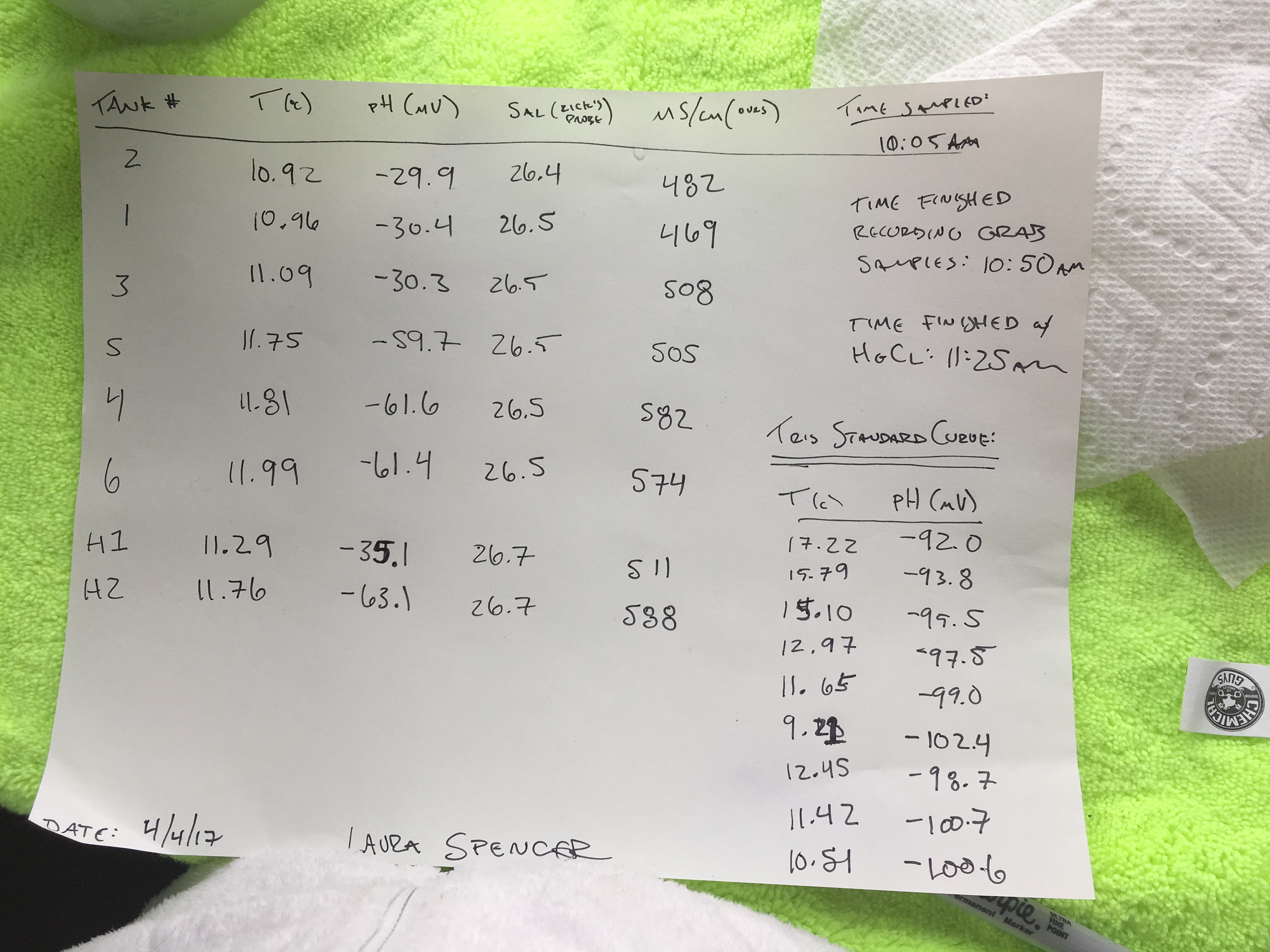 data sheet 04-04-2017