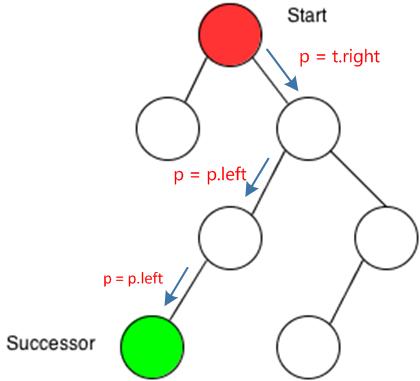treemap1