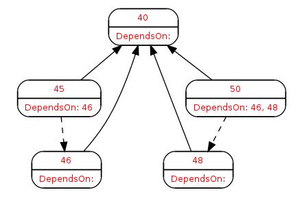 graph_error