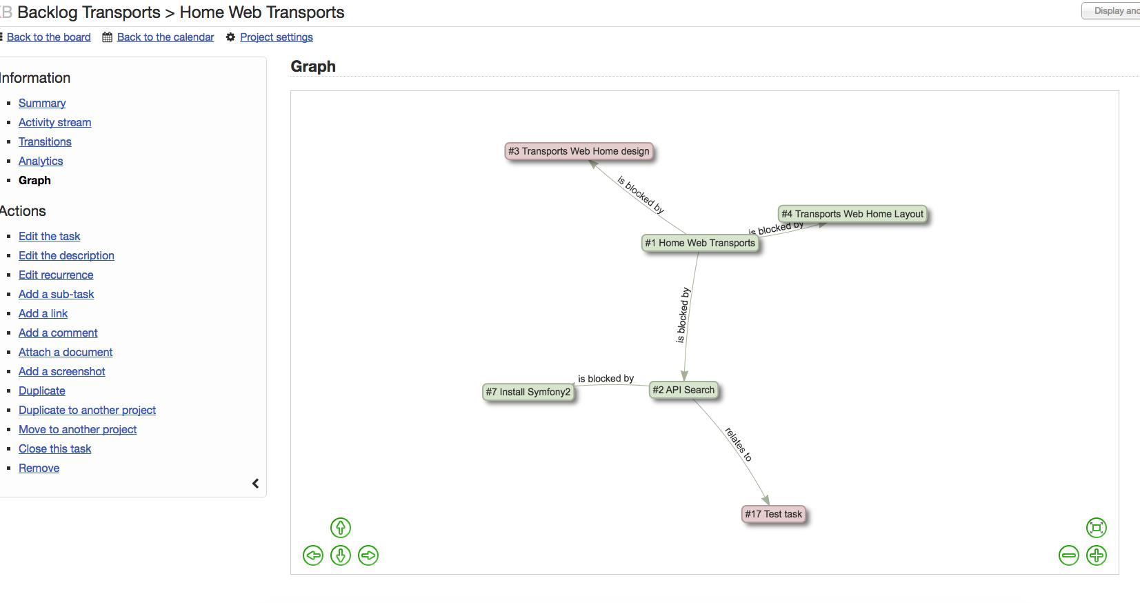 Relation graph sample