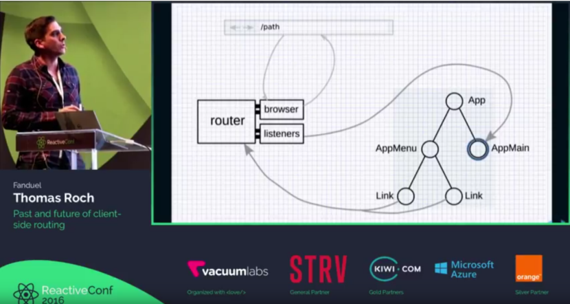 """Past and future of client-side routing"" @ ReactiveConf 2016"