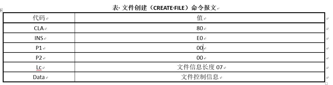 create_file_table