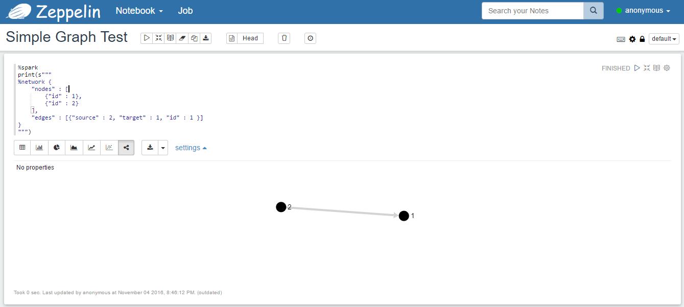 neo4-simple-graph