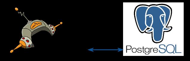 hapi-postgres-connection