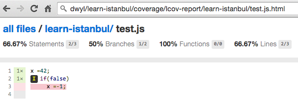 learn-istanbul-test js_html