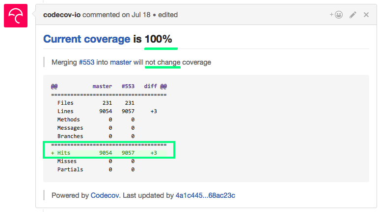 learn-istanbul-large-project-with-100-test-coverage