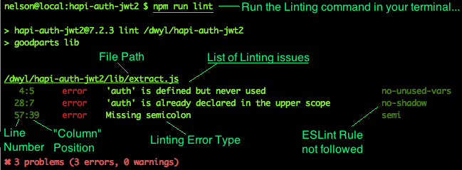 goodparts-showing-linting-errors