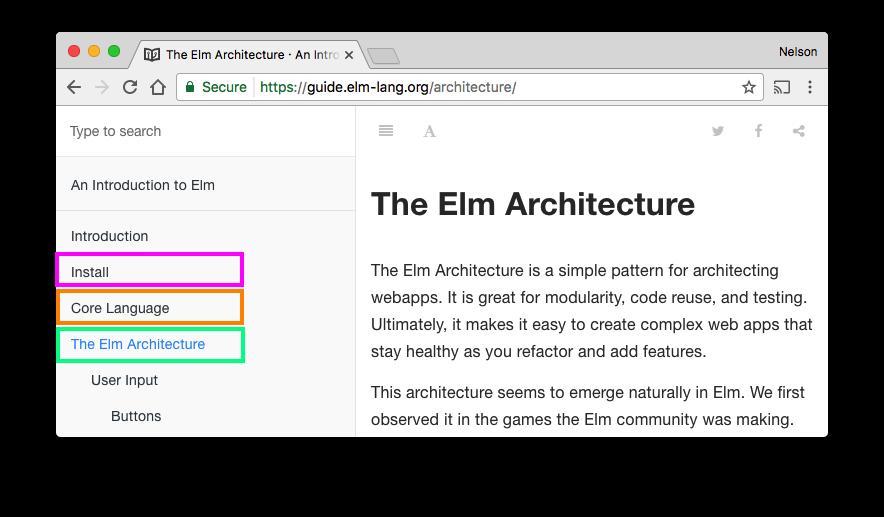 elm-architecture