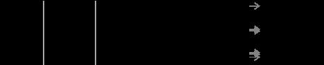 importdynamics-intervals