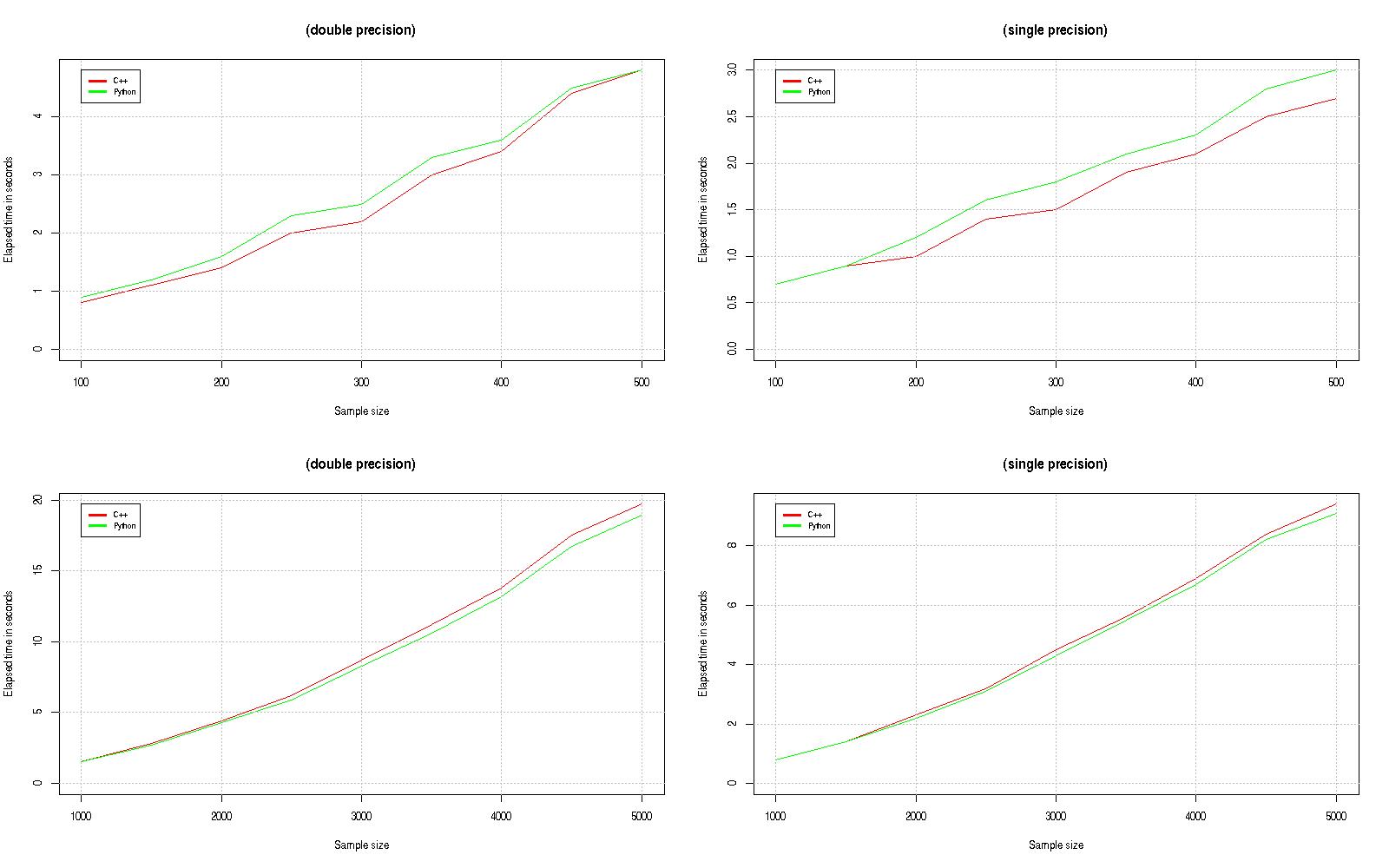 graphs3