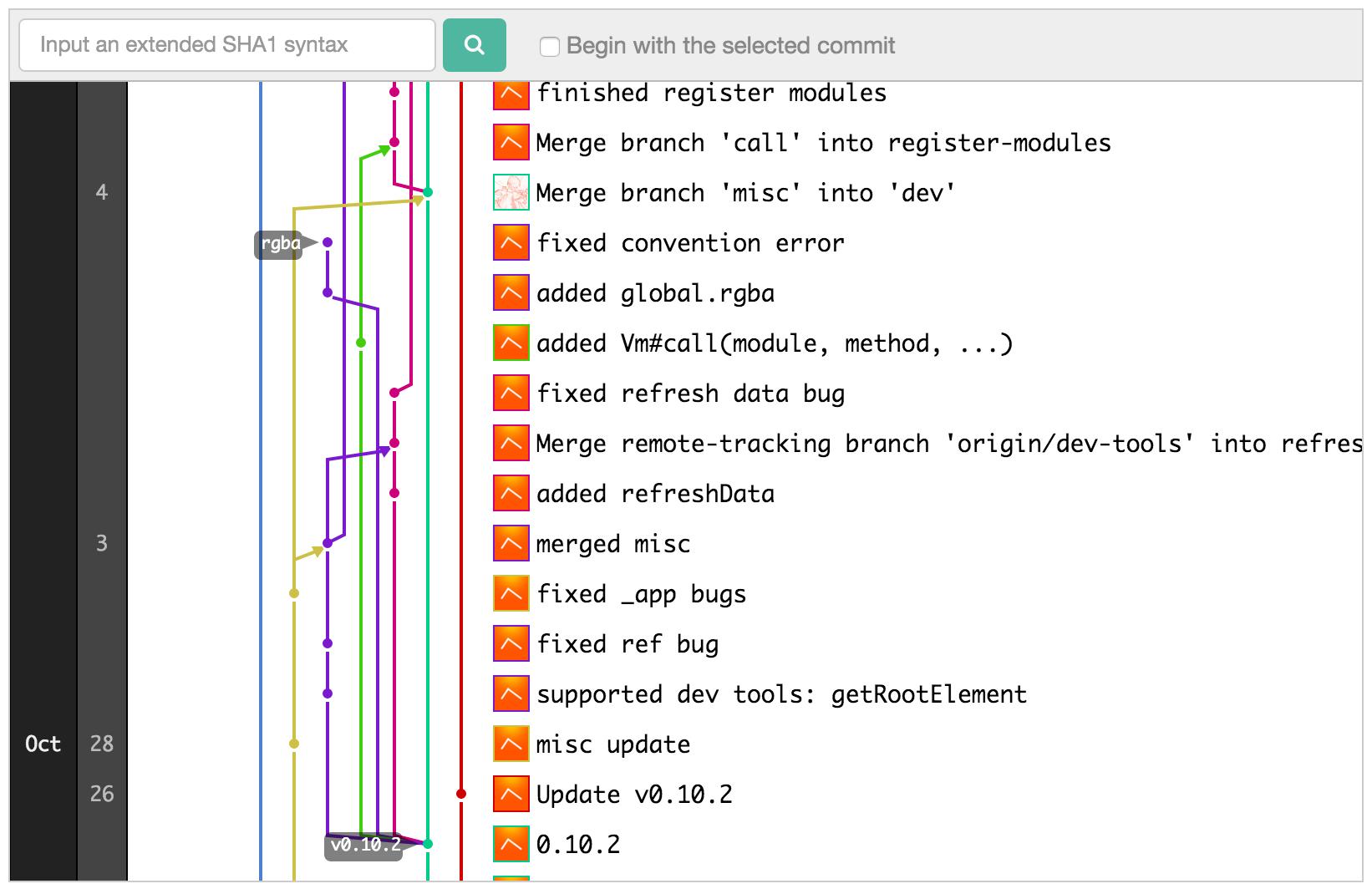 network_graph_-_weapp-plus___js-framework___gitlab