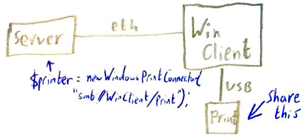 2015-04-print-diagram