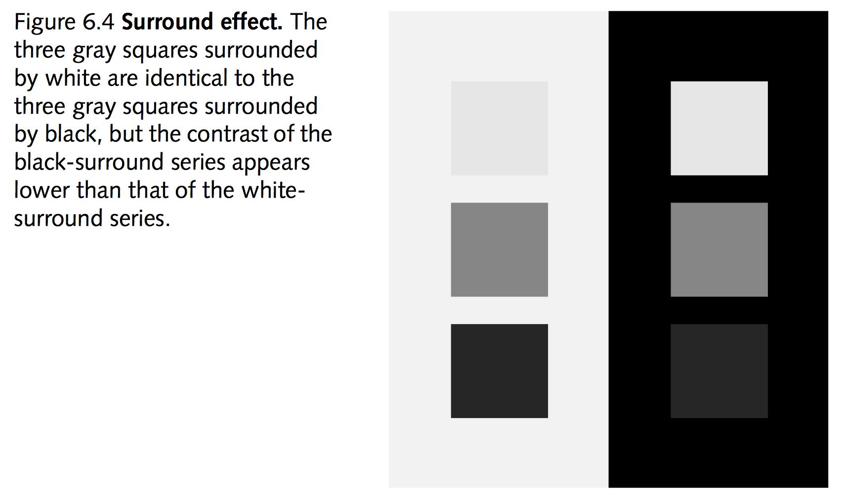 surround effect