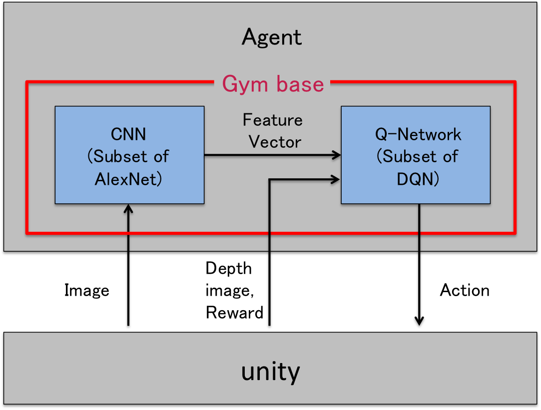 Lisv2algorithm