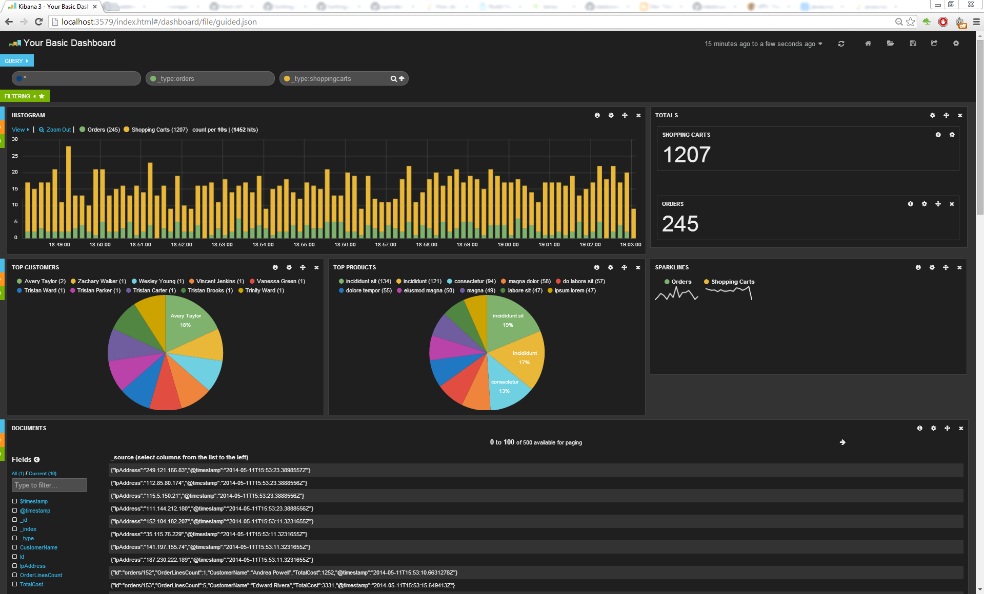 Demo Kibana Dashboard