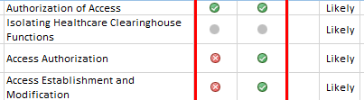 conditional_formating