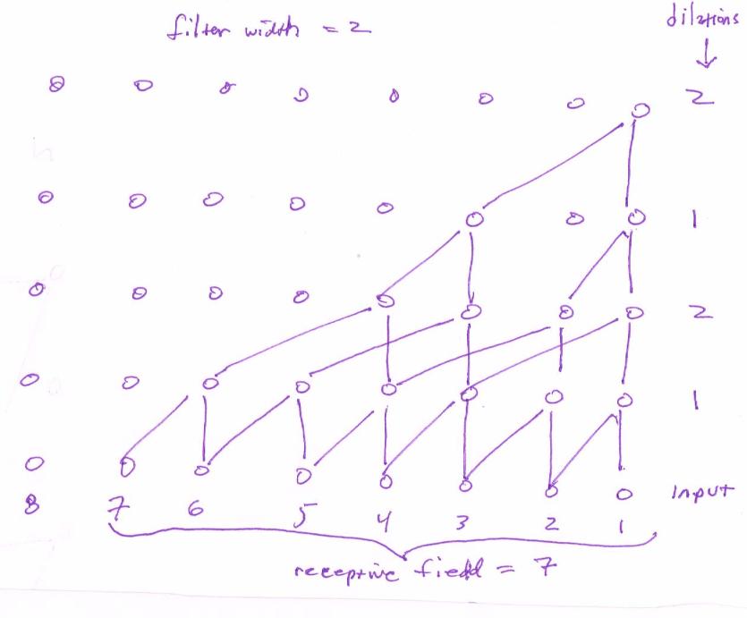 receptive_field