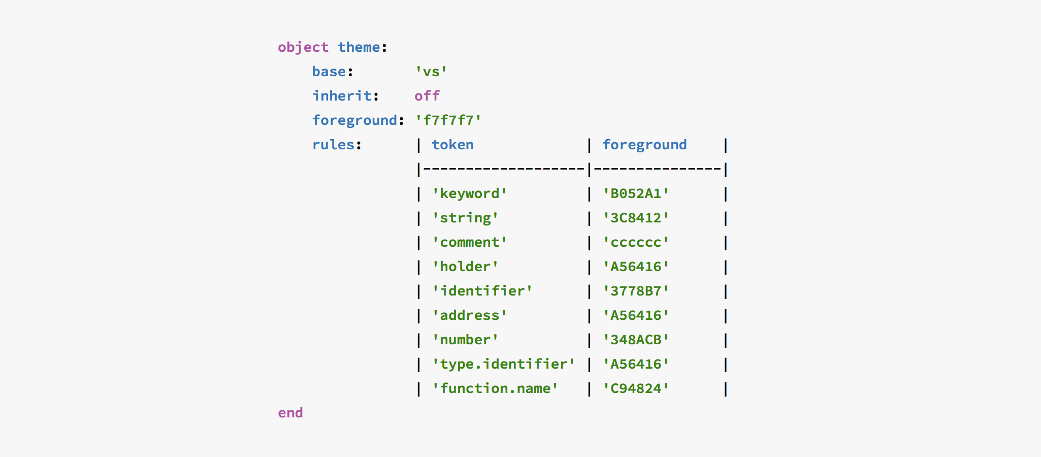 KaryScript Sample Code - An Object