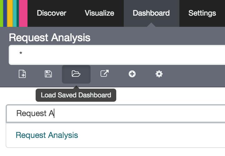 Open Request Analysis Dashboard