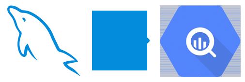 MySQL to Google BigQuery Logo
