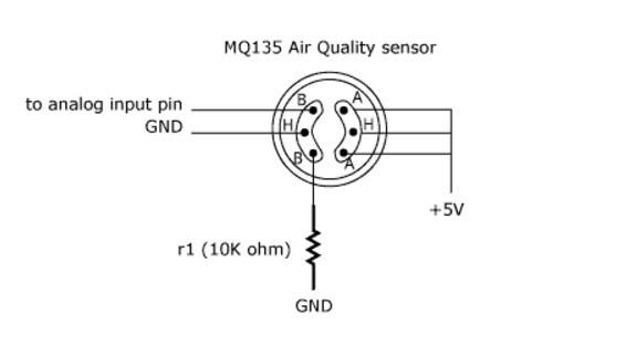 mq135pins