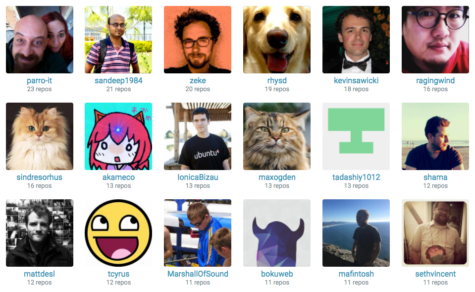 github-contributors