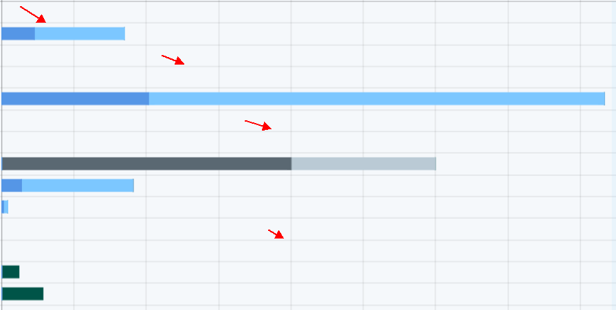 chart-lines