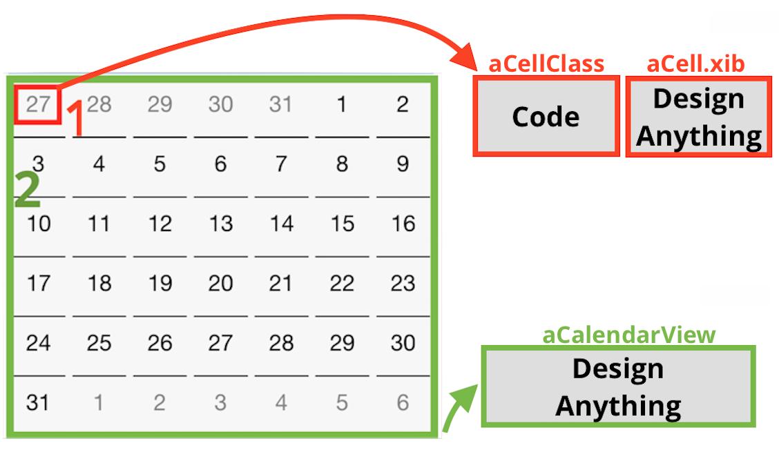 calendararchitecture