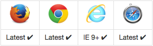 Supportd Browsers