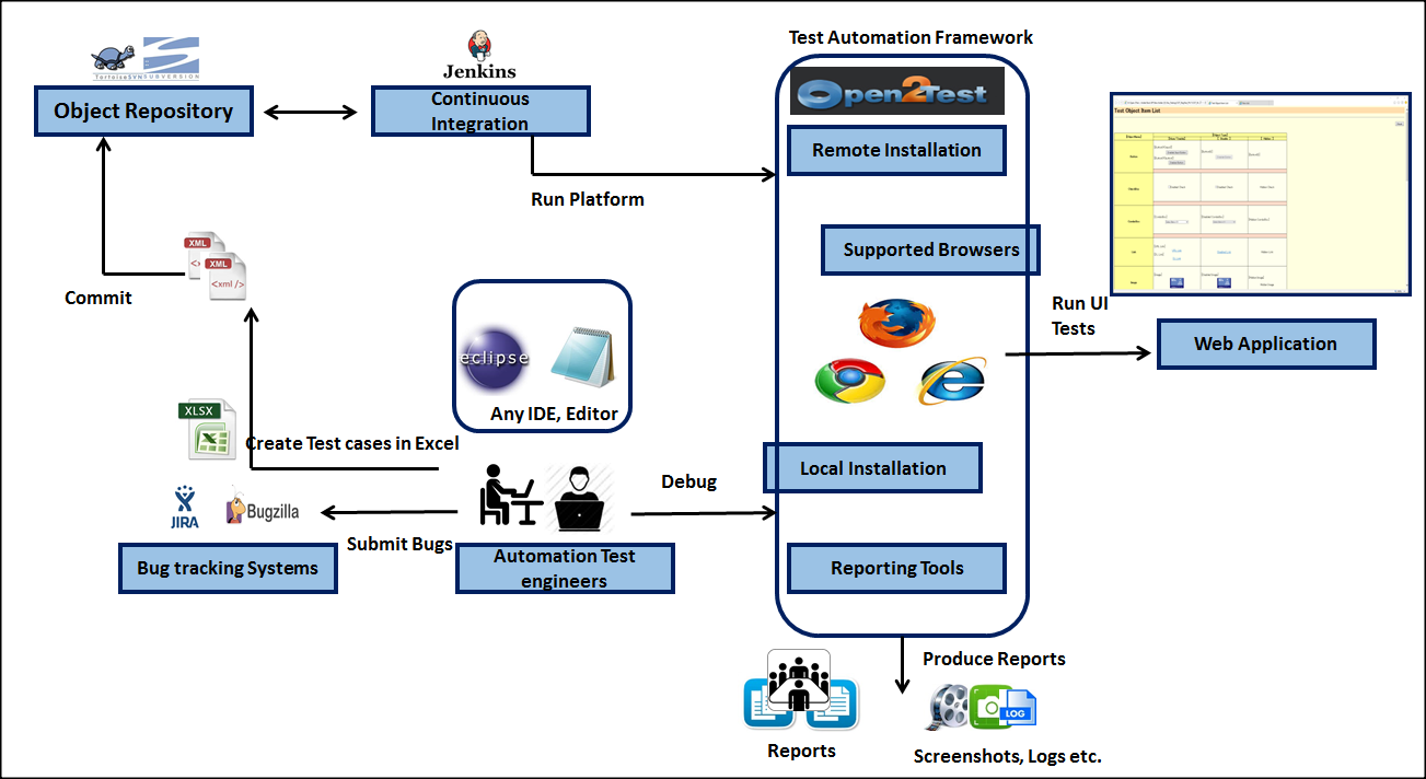 o2t_workflow