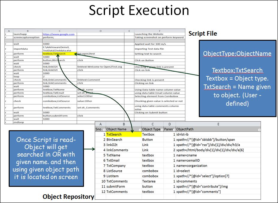 script_execute