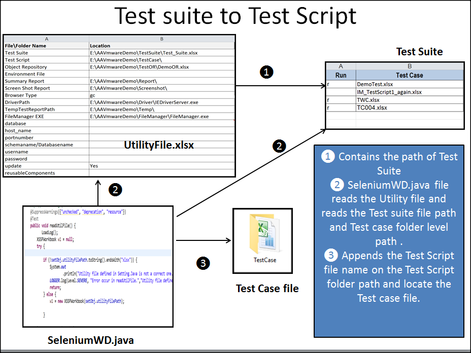 testsuite_testscript