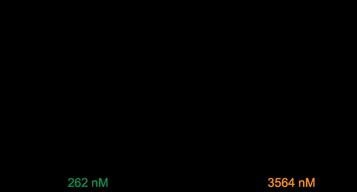 pyridine ethers