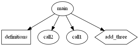main_not_recursive