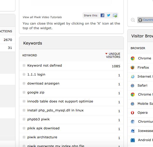keywords_dashboard