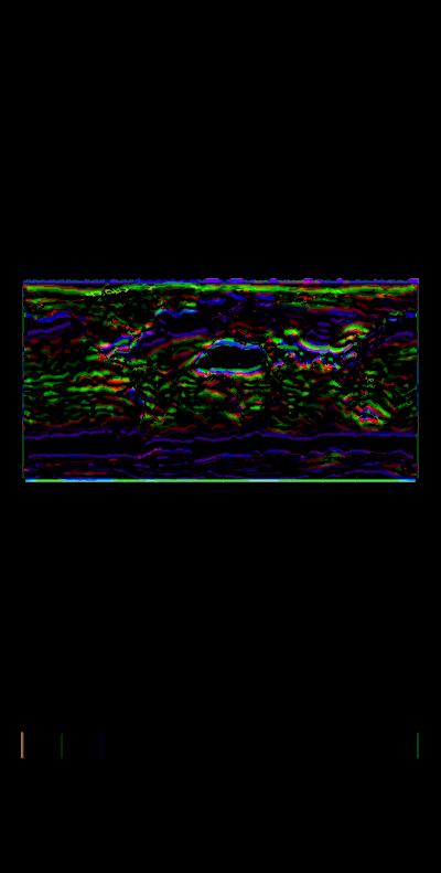 test_autot_axis_titles_lambert_isofill_0 5_0_diff