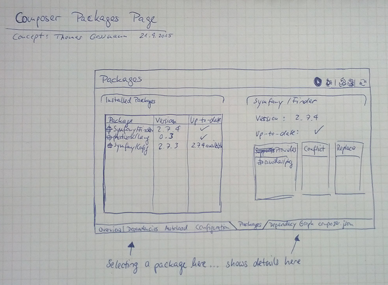 packages-page-conecpt