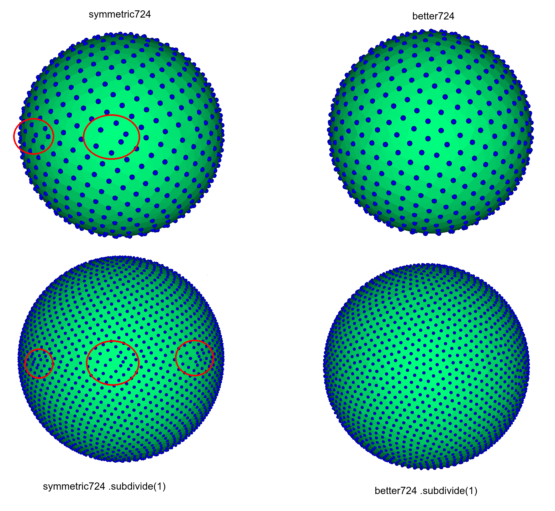 sphere_symmetric724_equator_uneveness