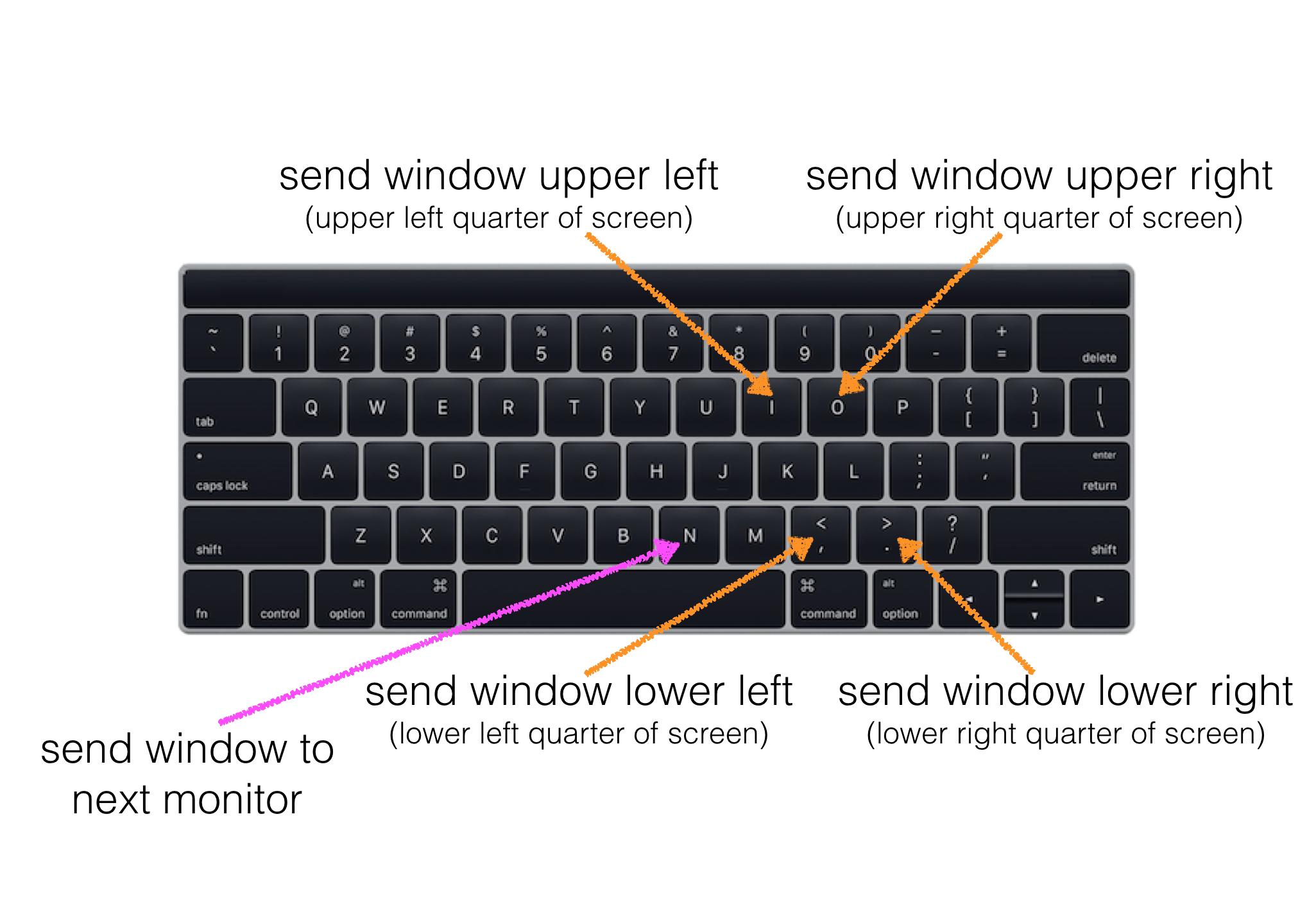 Window Layout Mode Keybindings (2)