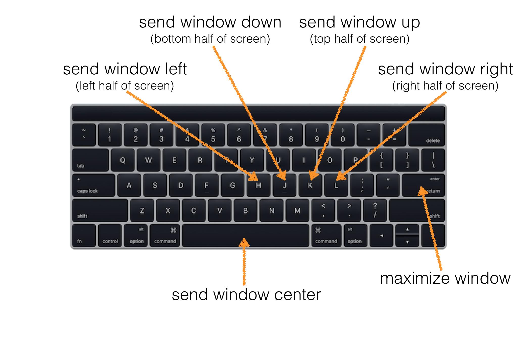 Window Layout Mode Keybindings (1)
